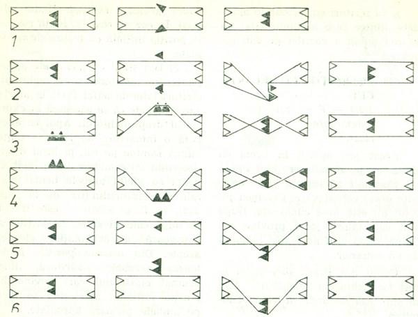 Tipuri de exerciţii pentru jocul cu elasticul