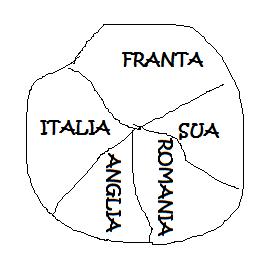 Ţările